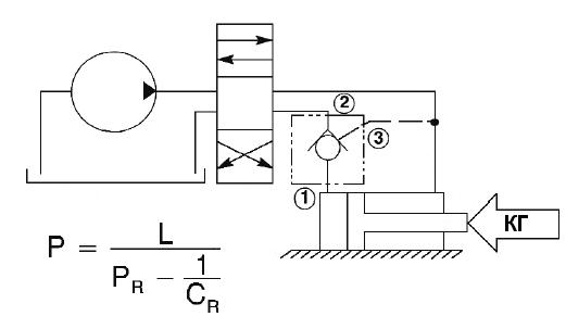 Принцип работы гидрозамка в гидросистеме